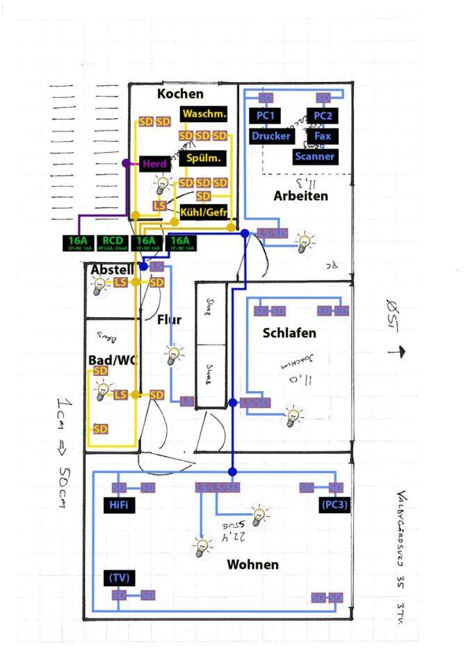 elektroinstallation kuche vorschriften. Black Bedroom Furniture Sets. Home Design Ideas