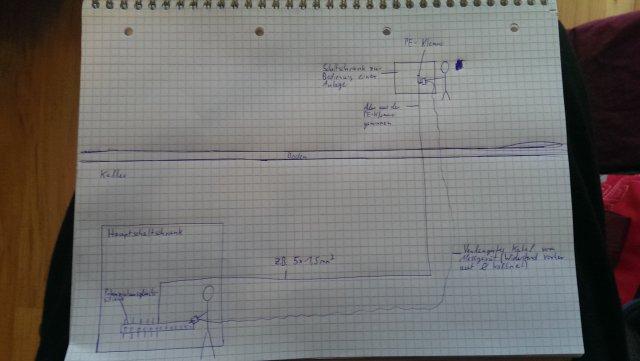 Messung des Schutzleiterdurchgangs - diesteckdose.net